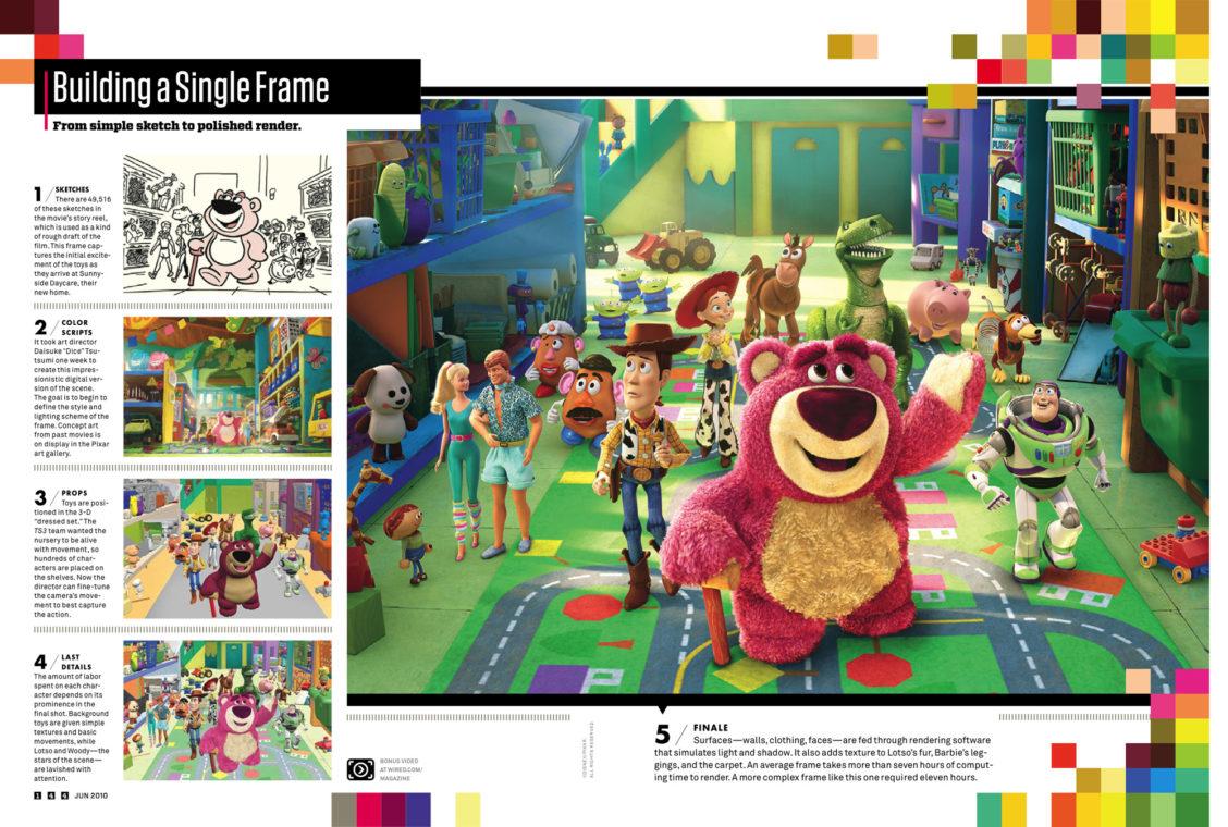wired-magazine-pixar-toy-story-3-004-emeryville-deborah-coleman-photography-201006WiredMagazine04